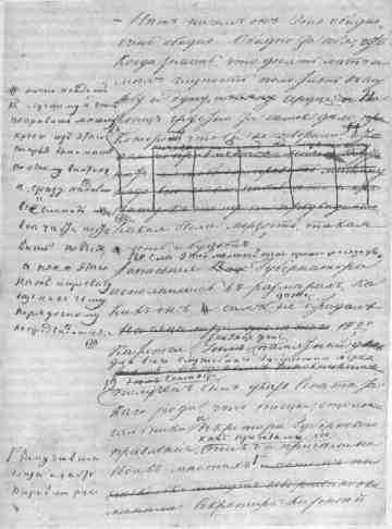 A page from a manuscript of A Thousand Souls with corrections in Pisemskii's handwriting