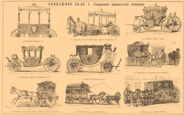 "Old French carriages in a prerevolutionary Russian encyclopedia (Brokgauz and Efron). The center-right picture is labeled ""a mail coach from the time of the Restoration."""